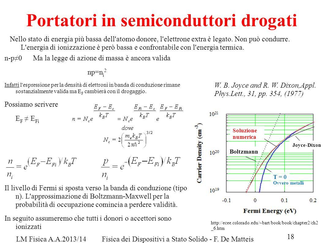 LM Fisica A.A.2013/14Fisica dei Dispositivi a Stato Solido - F. De Matteis 18 n-p0 Ma la legge di azione di massa è ancora valida np=n i 2 Infatti l'e