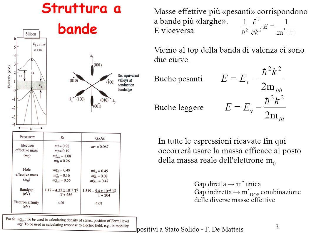 LM Fisica A.A.2013/14Fisica dei Dispositivi a Stato Solido - F. De Matteis 3 Struttura a bande Masse effettive più «pesanti» corrispondono a bande più