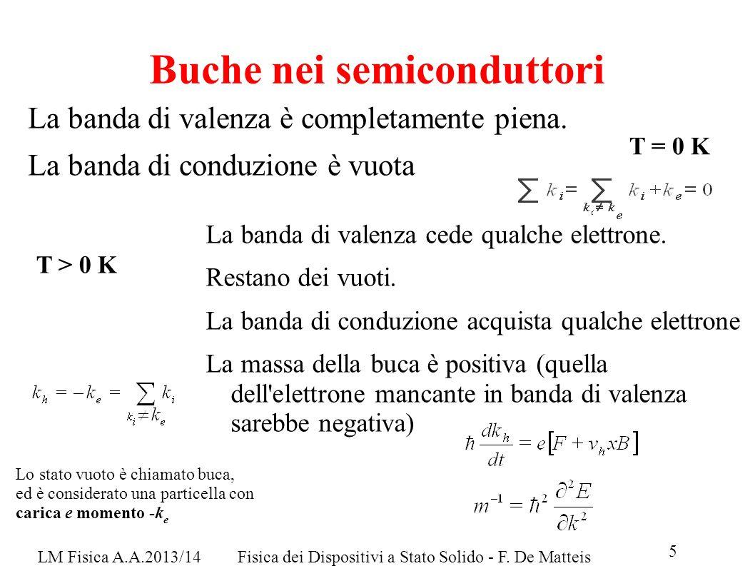 LM Fisica A.A.2013/14Fisica dei Dispositivi a Stato Solido - F. De Matteis 5 Buche nei semiconduttori La banda di valenza è completamente piena. La ba