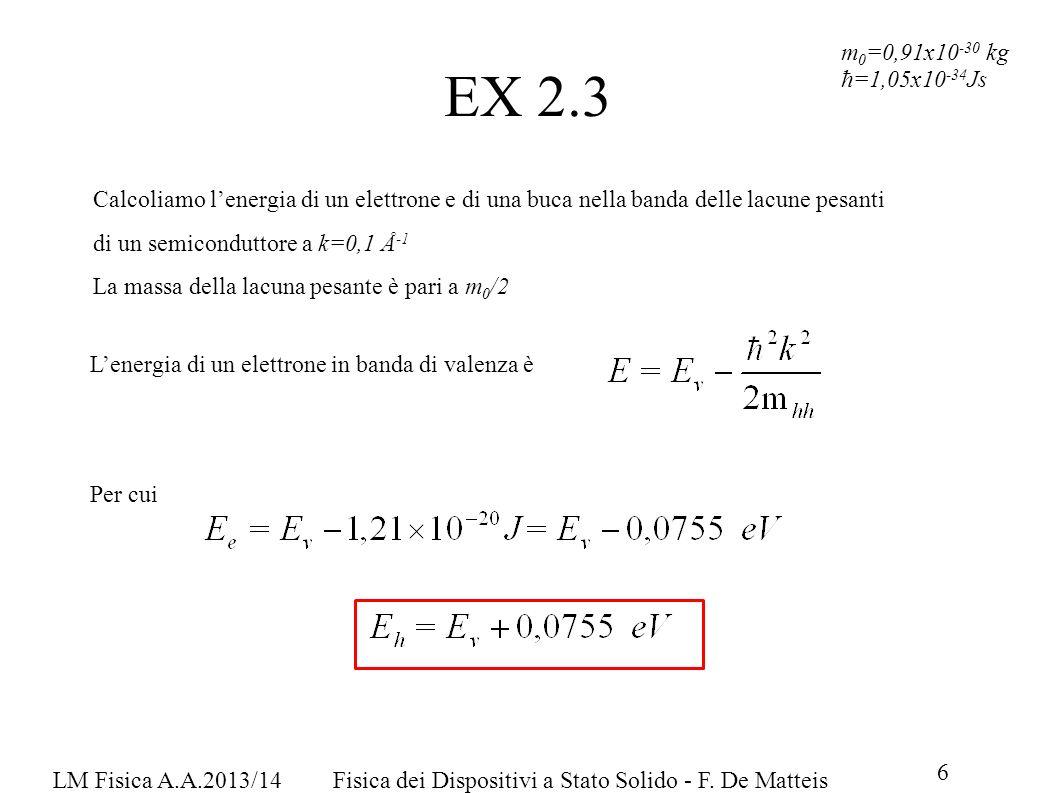 EX 2.3 LM Fisica A.A.2013/14Fisica dei Dispositivi a Stato Solido - F. De Matteis 6 Calcoliamo lenergia di un elettrone e di una buca nella banda dell