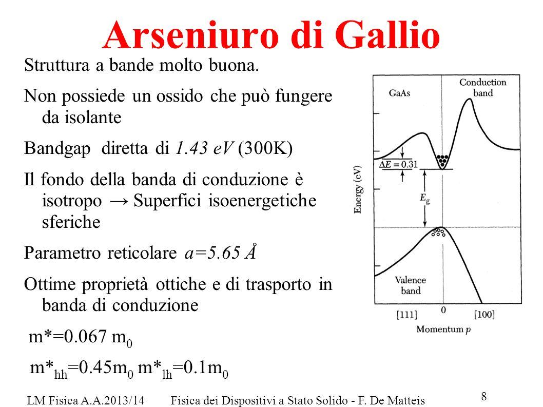 LM Fisica A.A.2013/14Fisica dei Dispositivi a Stato Solido - F. De Matteis 8 Arseniuro di Gallio Struttura a bande molto buona. Non possiede un ossido