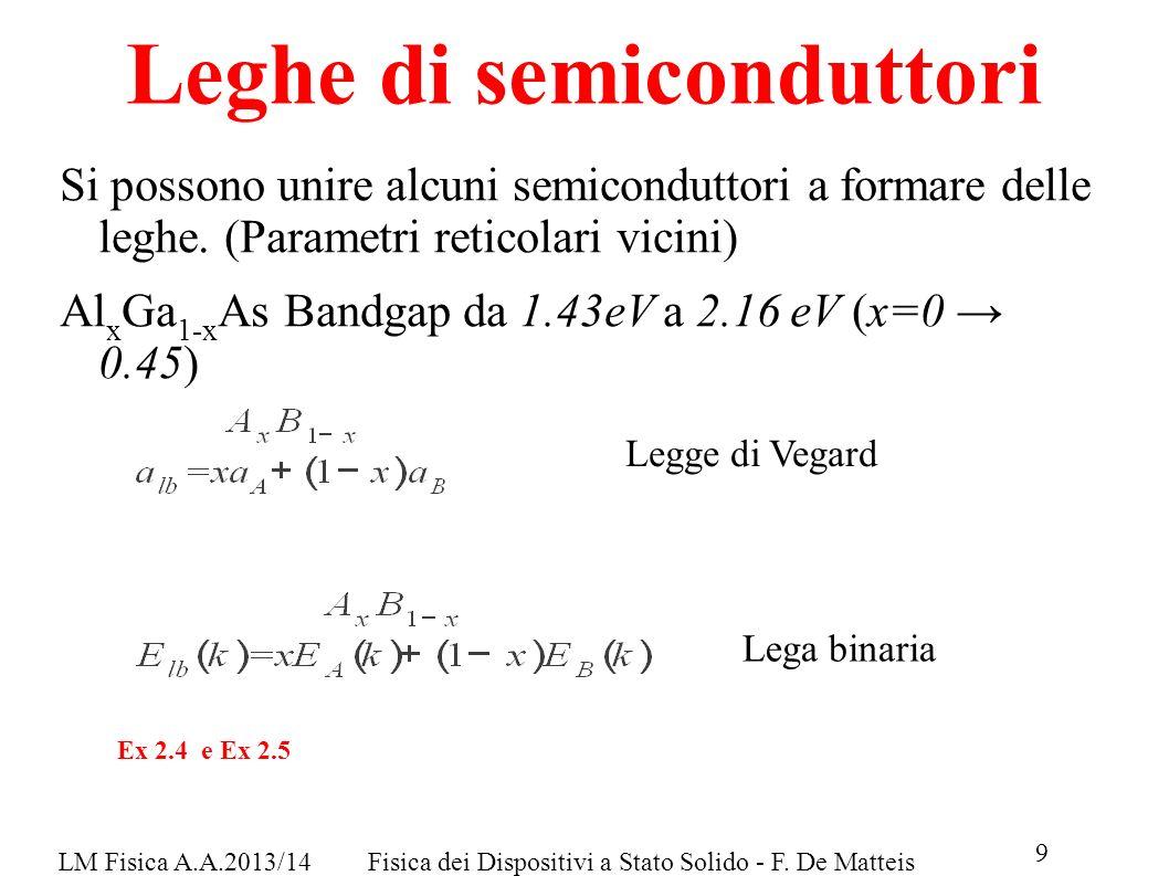 LM Fisica A.A.2013/14Fisica dei Dispositivi a Stato Solido - F. De Matteis 9 Leghe di semiconduttori Si possono unire alcuni semiconduttori a formare