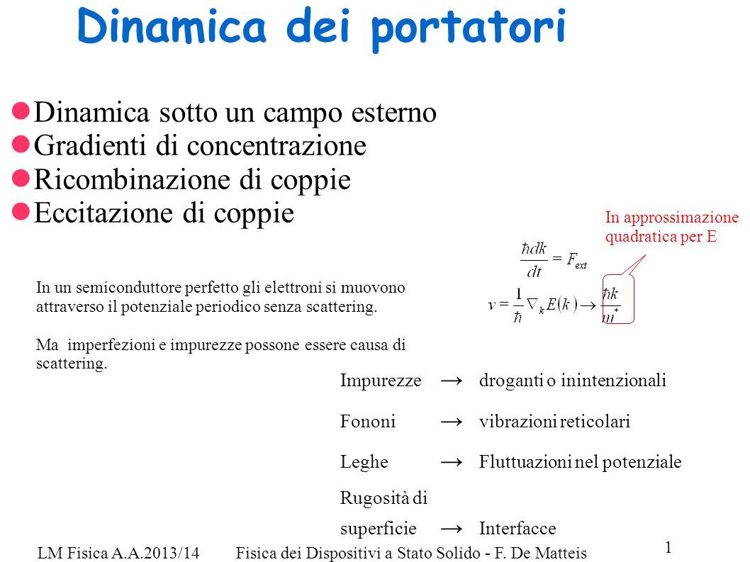 LM Fisica A.A.2013/14Fisica dei Dispositivi a Stato Solido - F. De Matteis 1 Dinamica dei portatori Dinamica sotto un campo esterno Gradienti di conce