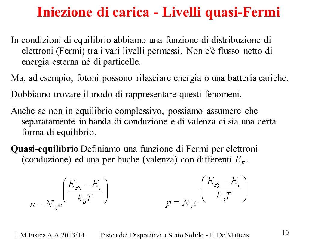 LM Fisica A.A.2013/14Fisica dei Dispositivi a Stato Solido - F. De Matteis 10 Iniezione di carica - Livelli quasi-Fermi In condizioni di equilibrio ab