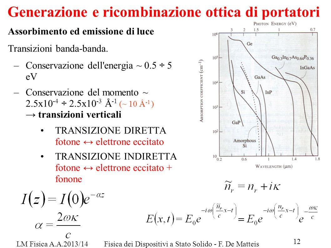 LM Fisica A.A.2013/14Fisica dei Dispositivi a Stato Solido - F. De Matteis 12 Generazione e ricombinazione ottica di portatori Assorbimento ed emissio