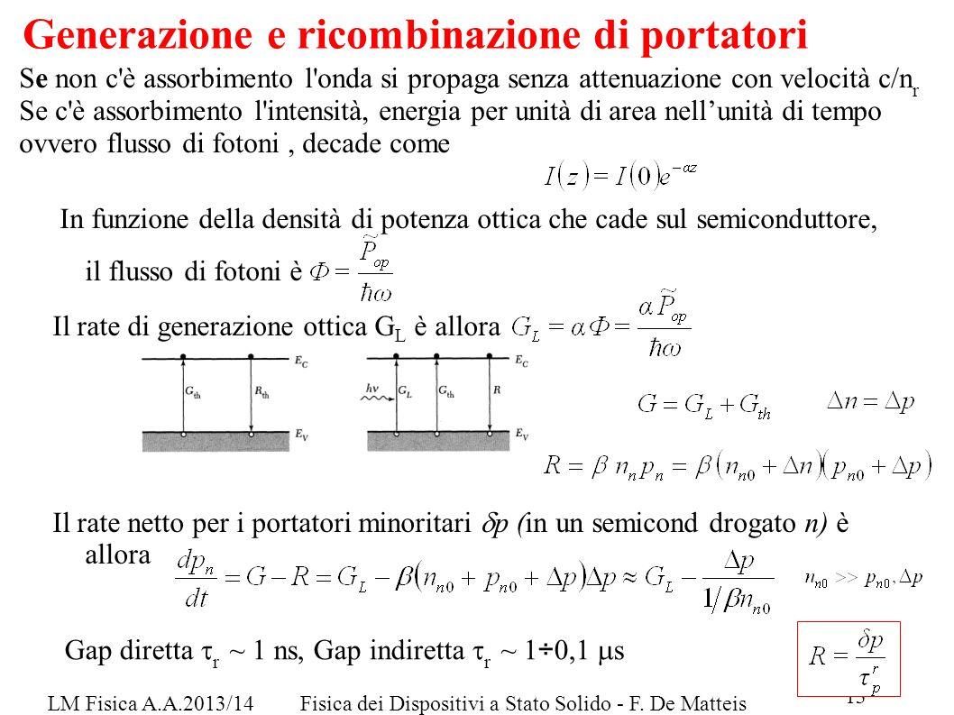 LM Fisica A.A.2013/14Fisica dei Dispositivi a Stato Solido - F. De Matteis 13 Generazione e ricombinazione di portatori In funzione della densità di p