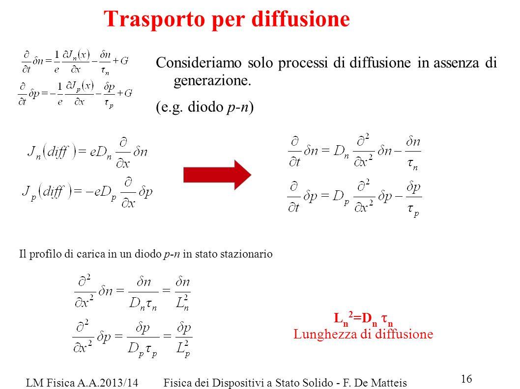LM Fisica A.A.2013/14Fisica dei Dispositivi a Stato Solido - F. De Matteis 16 Trasporto per diffusione Consideriamo solo processi di diffusione in ass