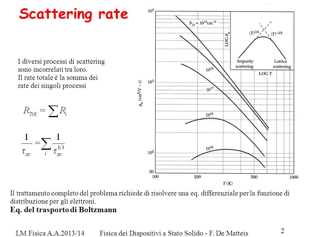 LM Fisica A.A.2013/14Fisica dei Dispositivi a Stato Solido - F. De Matteis 2 Scattering rate Impurezze droganti o inintenzionali Fononi vibrazioni ret
