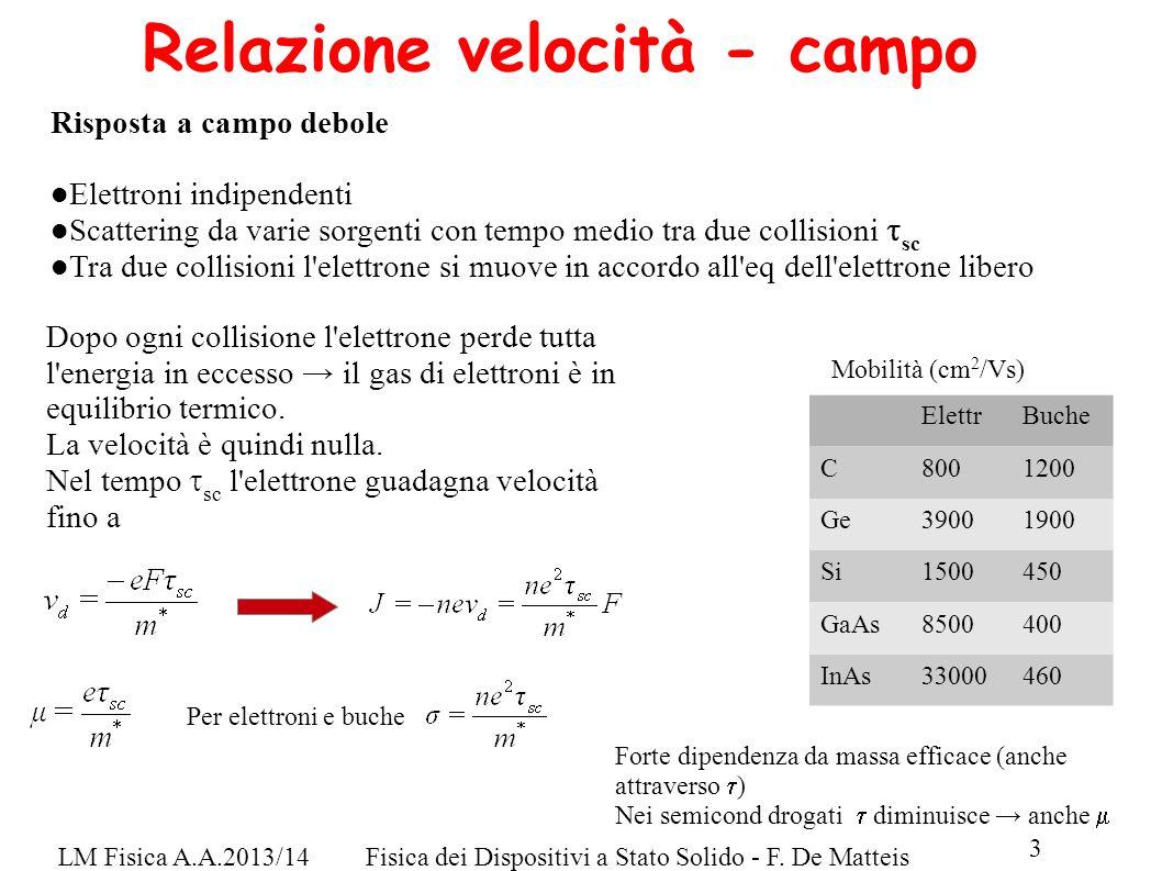 LM Fisica A.A.2013/14Fisica dei Dispositivi a Stato Solido - F. De Matteis 3 Relazione velocità - campo Risposta a campo debole Elettroni indipendenti