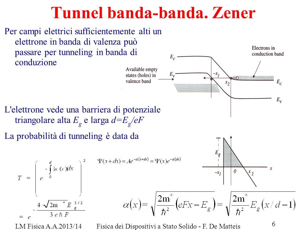 LM Fisica A.A.2013/14Fisica dei Dispositivi a Stato Solido - F. De Matteis 6 Tunnel banda-banda. Zener Per campi elettrici sufficientemente alti un el
