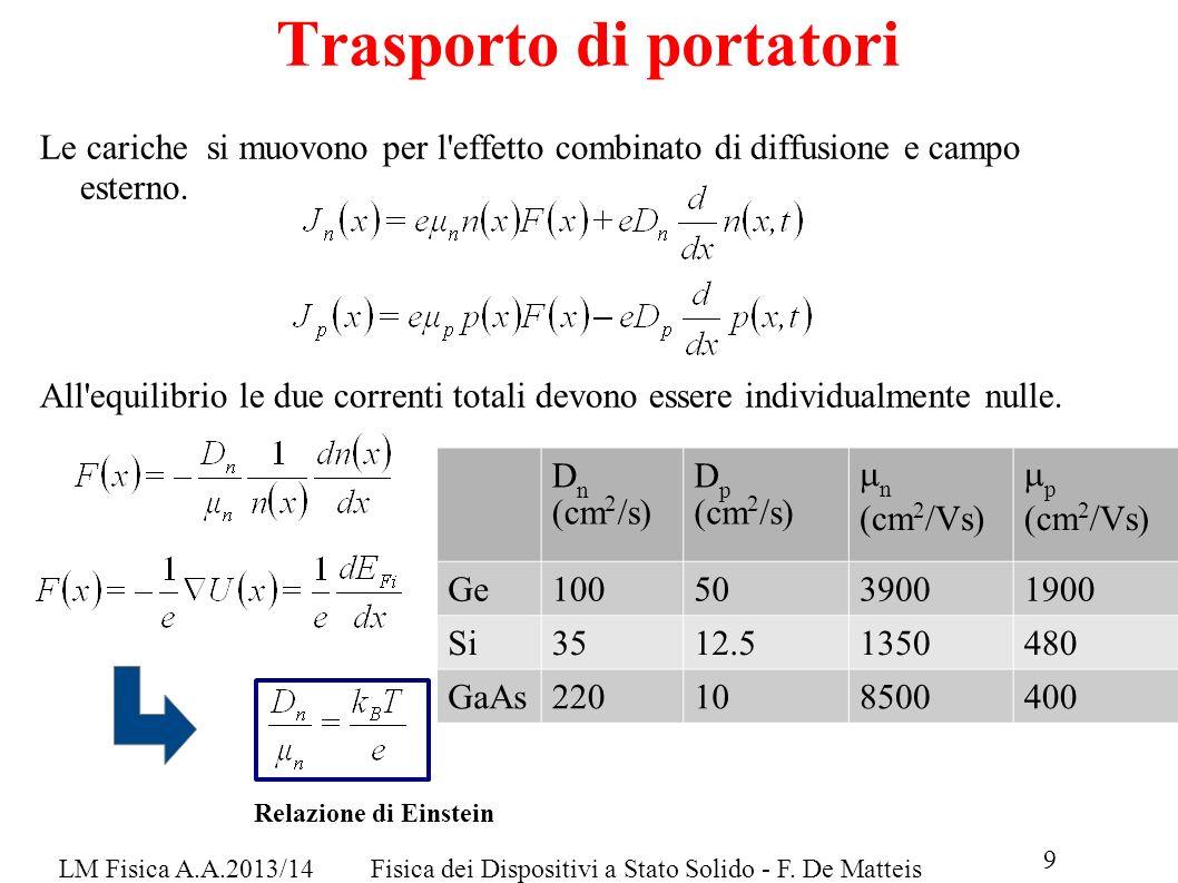 LM Fisica A.A.2013/14Fisica dei Dispositivi a Stato Solido - F. De Matteis 9 Trasporto di portatori Le cariche si muovono per l'effetto combinato di d