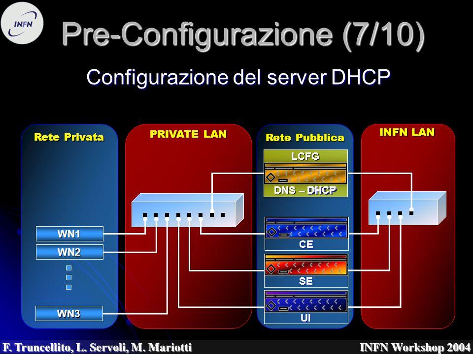 F. Truncellito, L. Servoli, M. Mariotti INFN Workshop 2004 Pre-Configurazione (7/10) Configurazione del server DHCP Rete Pubblica LCFG DNS – DHCP PRIV