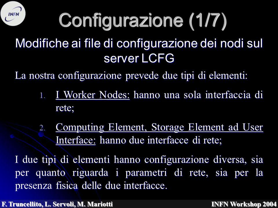 F. Truncellito, L. Servoli, M. Mariotti INFN Workshop 2004 Configurazione (1/7) La nostra configurazione prevede due tipi di elementi: 1. I Worker Nod