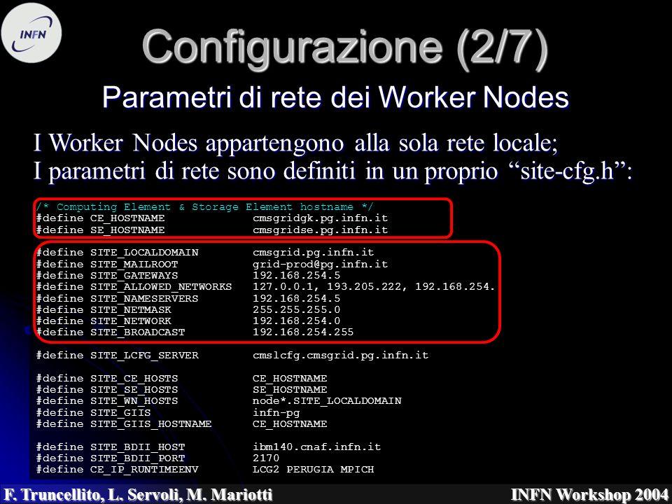 F. Truncellito, L. Servoli, M. Mariotti INFN Workshop 2004 Configurazione (2/7) I Worker Nodes appartengono alla sola rete locale; I parametri di rete