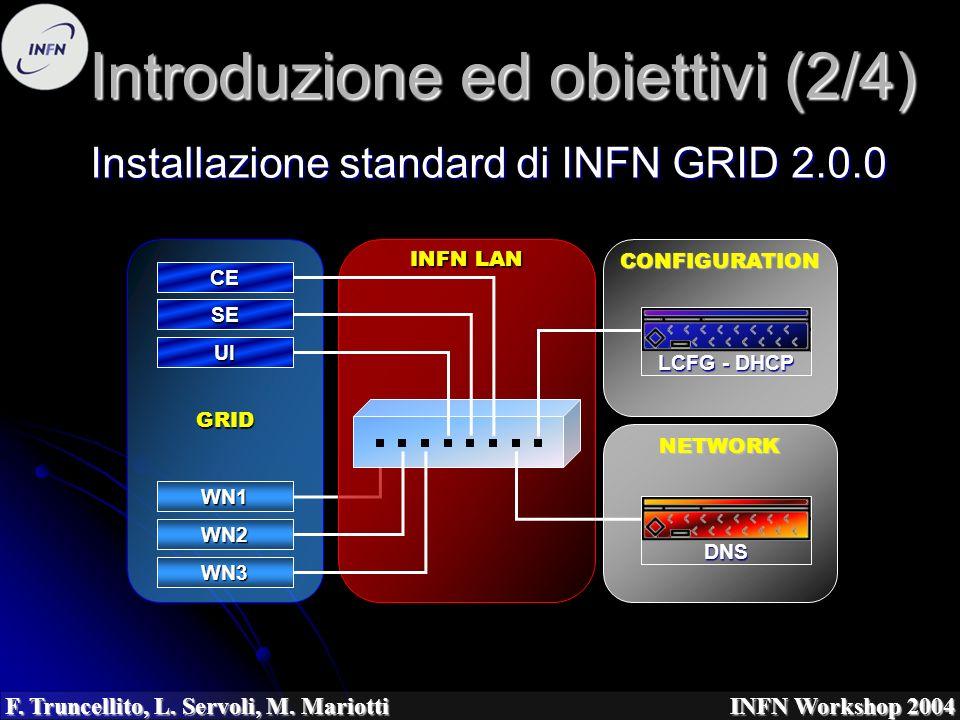 F. Truncellito, L. Servoli, M. Mariotti INFN Workshop 2004 Installazione standard di INFN GRID 2.0.0 Introduzione ed obiettivi (2/4) NETWORK CONFIGURA