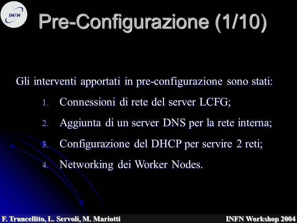 F. Truncellito, L. Servoli, M. Mariotti INFN Workshop 2004 Pre-Configurazione (1/10) Gli interventi apportati in pre-configurazione sono stati: 1. Con