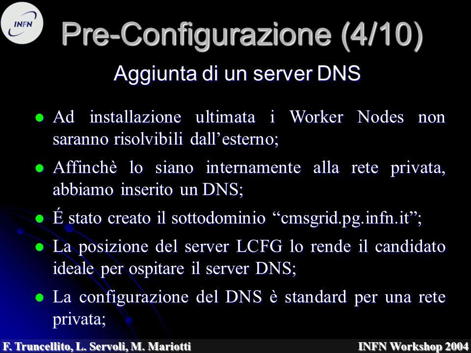 F. Truncellito, L. Servoli, M. Mariotti INFN Workshop 2004 Aggiunta di un server DNS Pre-Configurazione (4/10) Ad installazione ultimata i Worker Node