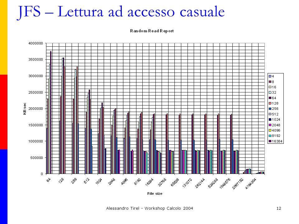Alessandro Tirel - Workshop Calcolo 200412 JFS – Lettura ad accesso casuale