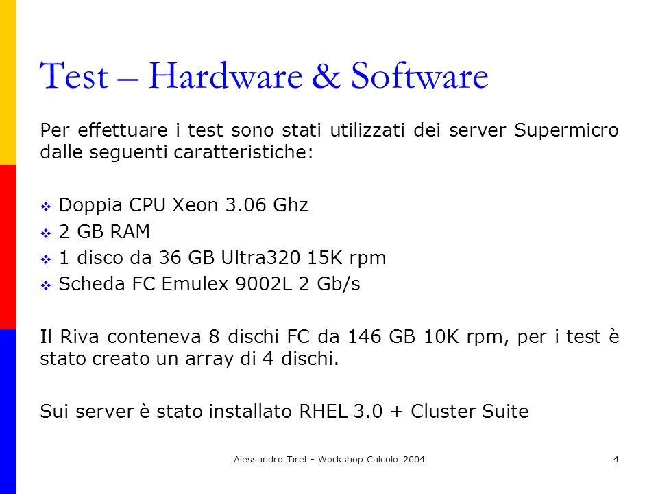 Alessandro Tirel - Workshop Calcolo 20044 Test – Hardware & Software Per effettuare i test sono stati utilizzati dei server Supermicro dalle seguenti