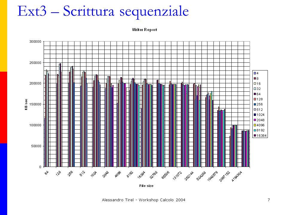 Alessandro Tirel - Workshop Calcolo 200418 Test del Cluster Sono stati effettuati alcuni test di funzionalità per testare leffettiva capacità del sistema di rispondere ad eventi di failure dei vari dispositivi.