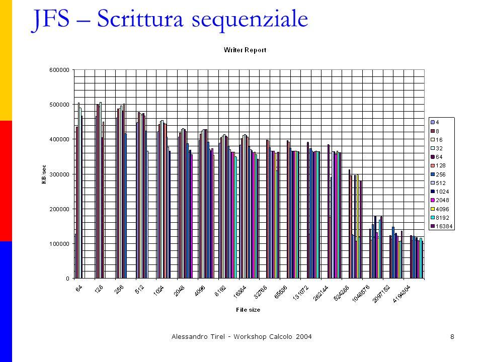 Alessandro Tirel - Workshop Calcolo 200419 Espandibilità dinamica dellarray Un requisito fondamentale che abbiamo individuato nella scelta del prodotto era quello di poter aggiungere a posteriori dei dischi ad un array già in produzione.