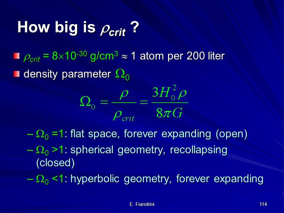 E. Fiandrini 113 Spazio a curvatura positiva (esempio bidimensionale!!) Su una superficie curva la somma degli angoli di un triangolo non e 180 gradi