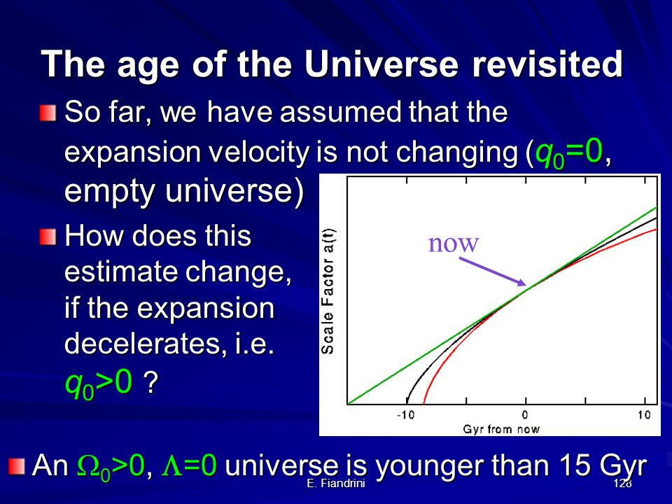 E. Fiandrini 127 How old is the Universe? A galaxy at distance d recedes at velocity v=H 0 d. When was the position of this galaxy identical to that o