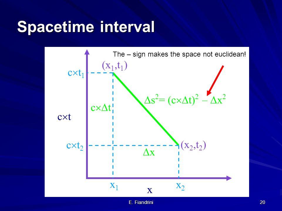 E. Fiandrini 19 geometrical interval y x (x 1,y 1 ) (x 2,y 2 ) y y2y2 x1x1 x2x2 x s 2 = y 2 + x 2 y1y1