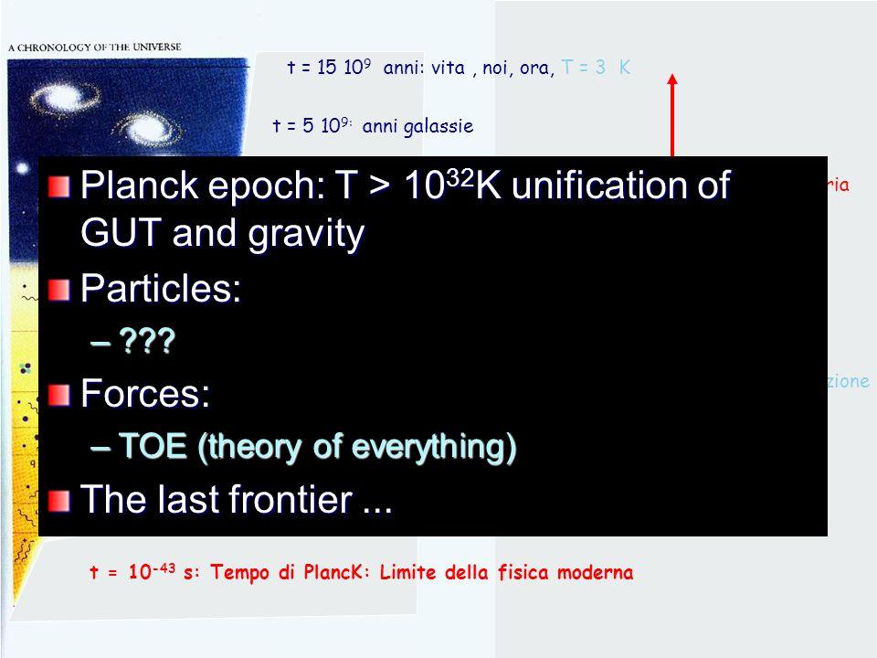 E. Fiandrini 204 t = 15 10 9 anni: vita, noi, ora, T = 3 K t = 5 10 9: anni galassie t = 1 10 9 anni: Proto-galassie t = 3 10 5 anni: Disaccoppiamento