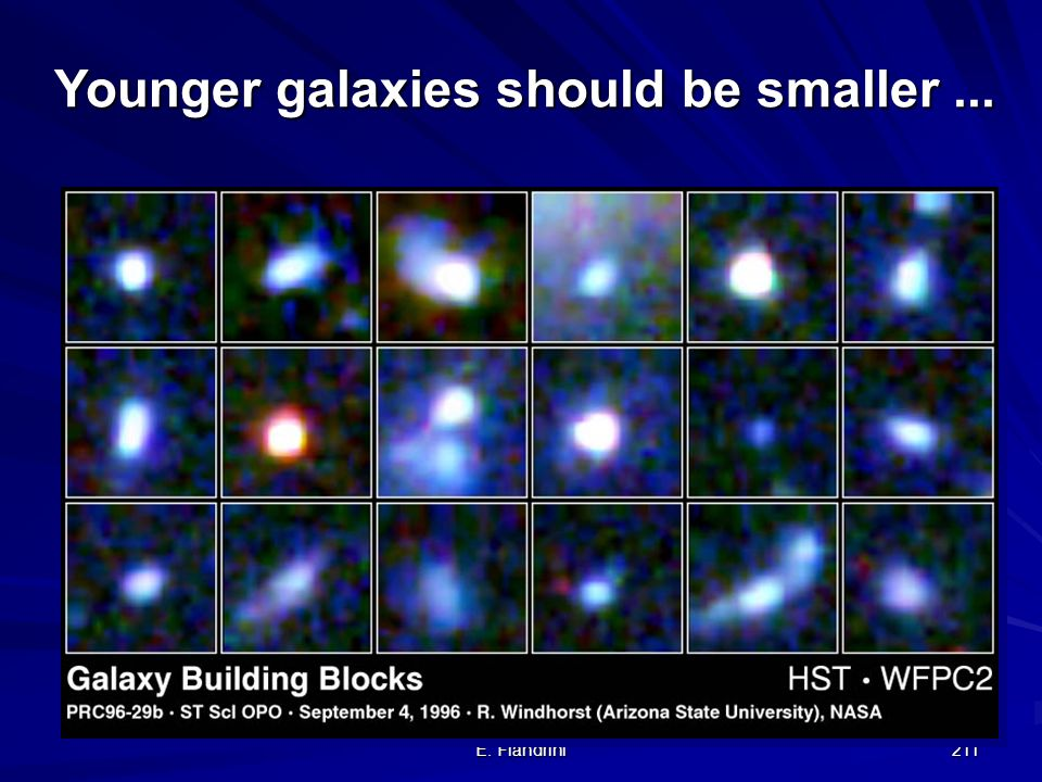 E. Fiandrini 210 The Hubble sequence of galaxies