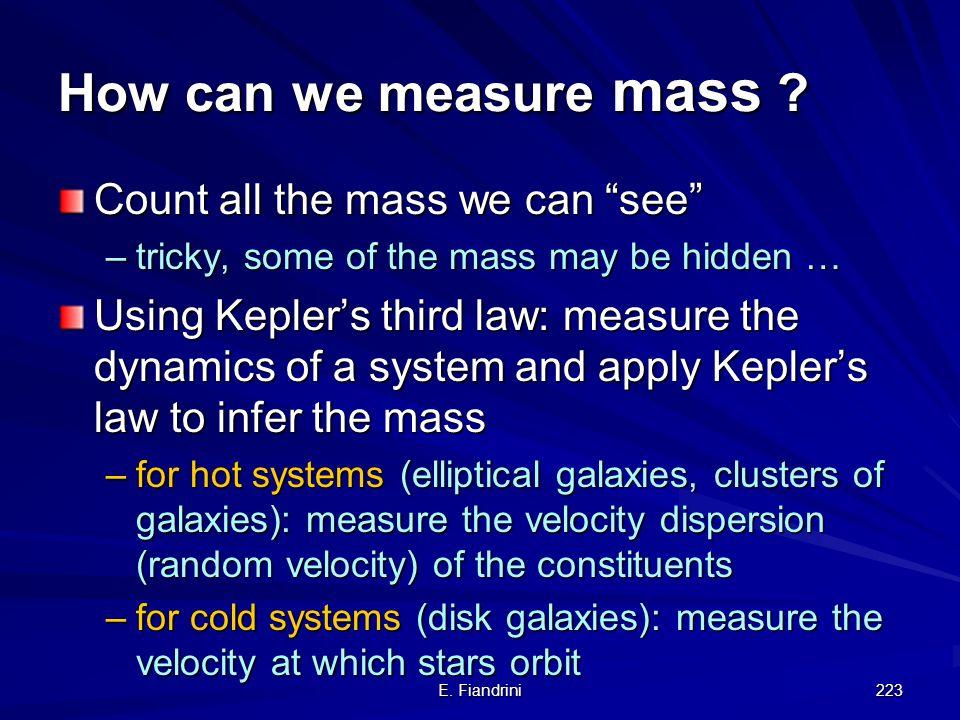 E. Fiandrini 222 Riassumendo: i successi del modello cosmologico standard (il Big Bang) 1)Spiegazione dellesistenza del CMB 2)Previsione quantitativa