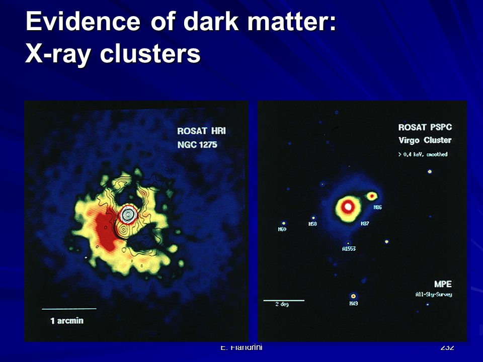 E. Fiandrini 231 Dark Matter in Galaxy Clusters Galaxies form clusters bound in a gravitational well Hydrogen gas in the well get heated, emit X-ray C