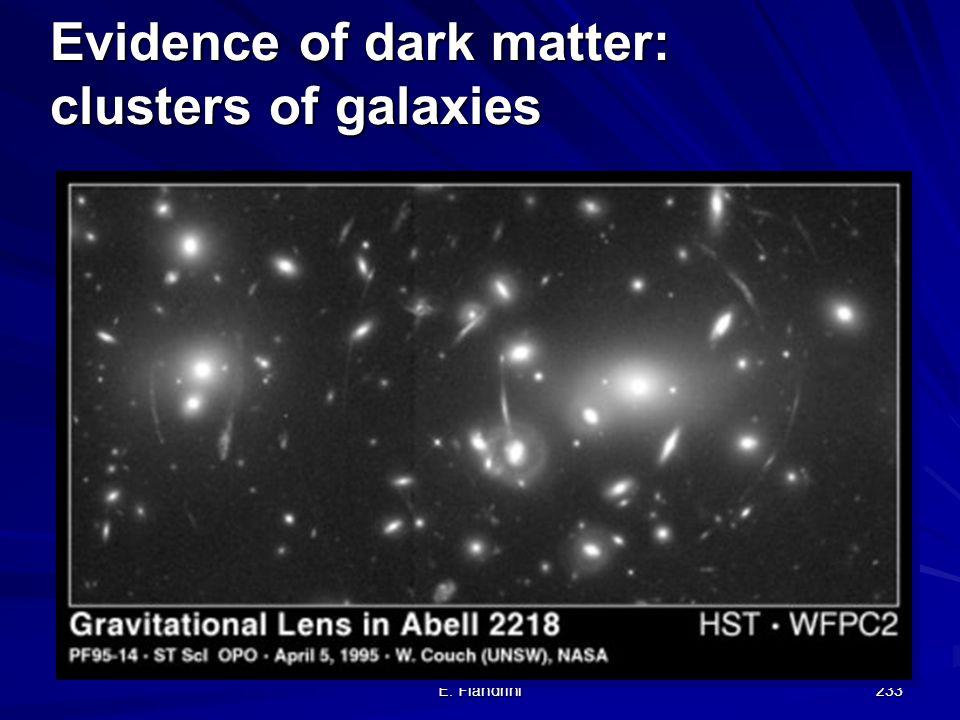 E. Fiandrini 232 Evidence of dark matter: X-ray clusters