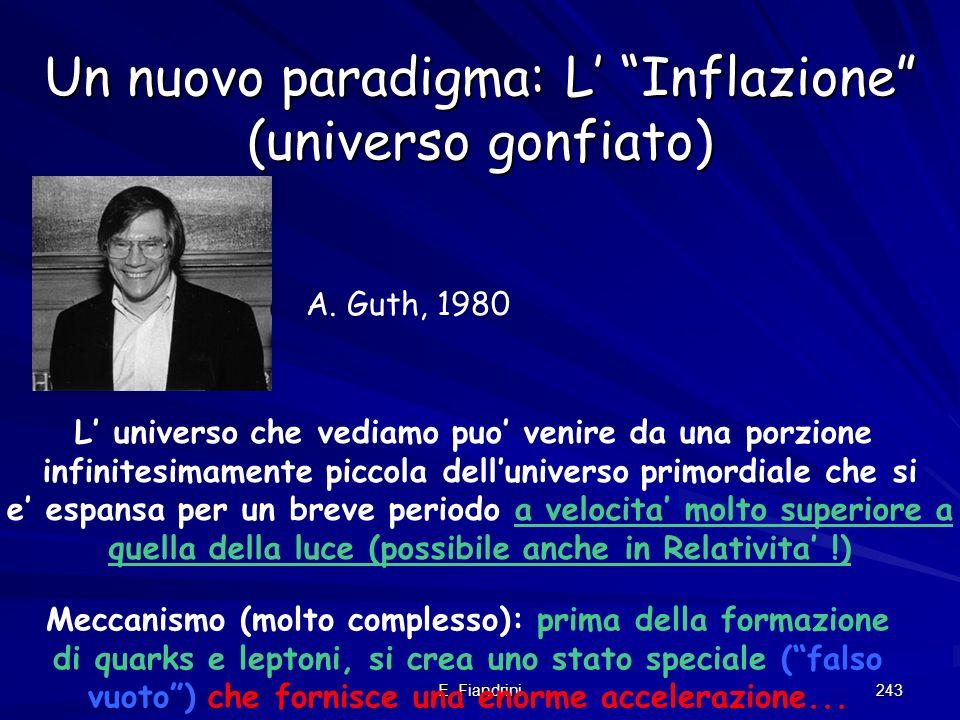 E. Fiandrini 242 Il problema dellorizzonte Se D> c T universo come possono A e B scambiarsi informazioni? D A B