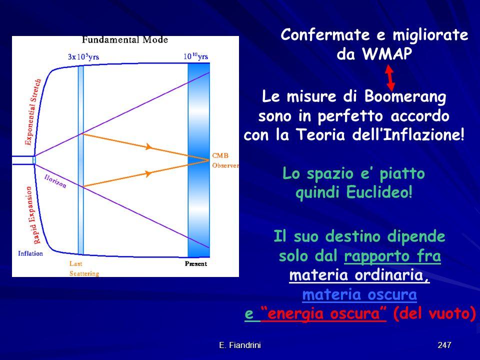 E. Fiandrini 246 2001: esp. Boomerang per la misura di alta precisione delle irregolarita del CMB Permette di ricostruire le dimensioni angolari con c
