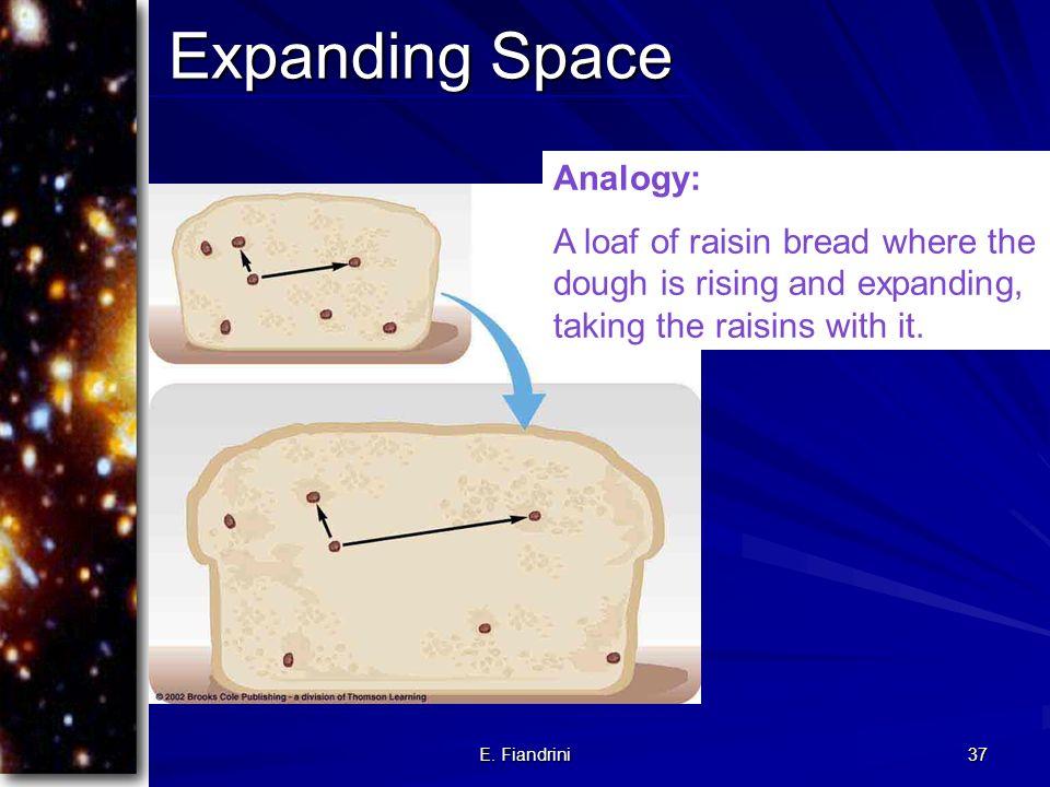 E. Fiandrini 36 Analogia con una superficie BiDimensionale: macchie sulla superficie di un palloncino che si gonfia Ogni macchia vede le altre allonta