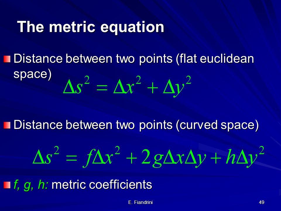E. Fiandrini 48 Curved space circumference 2 radius