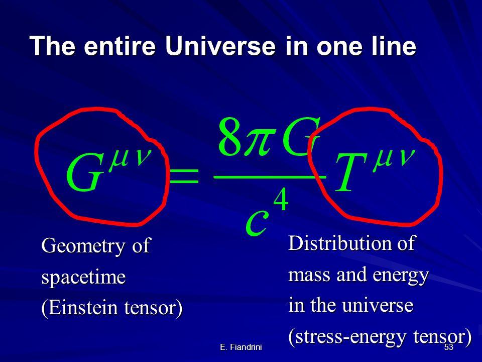 E. Fiandrini 52 Why does space curvature result in attraction ? In uno spazio curvo, due particelle si muovono lungo le geodetiche tra due punti La cu