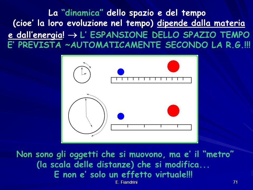 E. Fiandrini 70 Griglia di coordinate comoventi: r,, la cui scala, cioe' unita' di misura, e' R(t) in queste coordinate le distanze rimangono uguali d