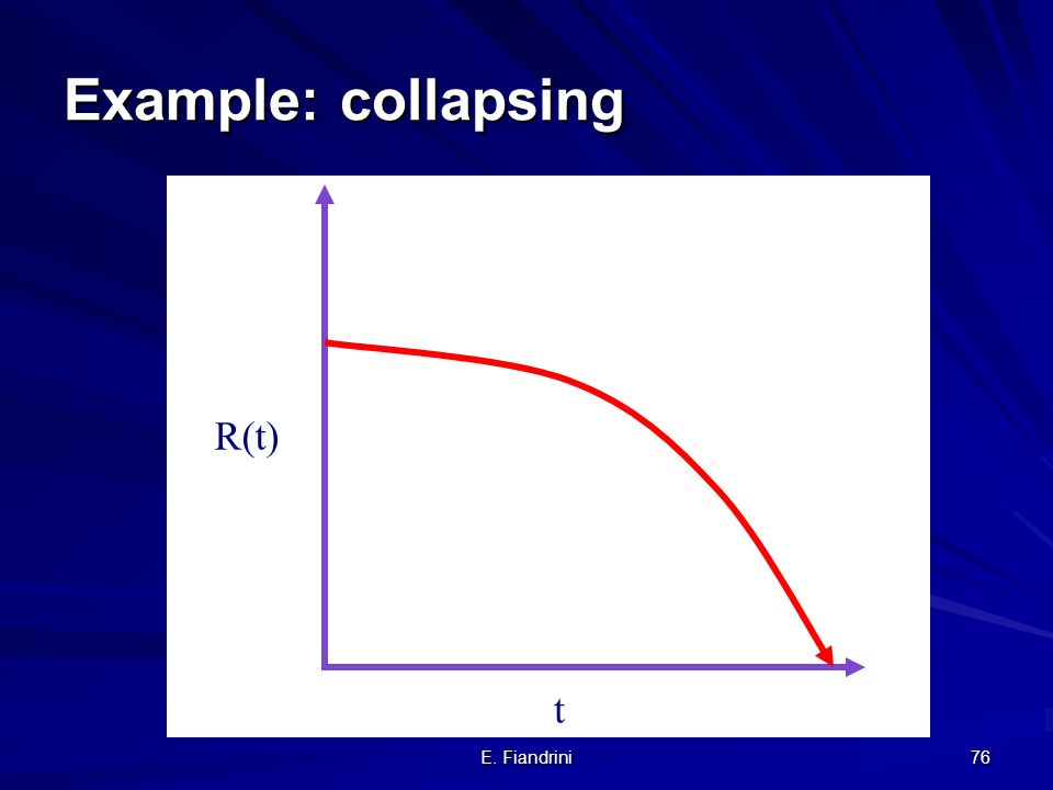 E. Fiandrini 75 Example: expansion is accelerating R(t) t