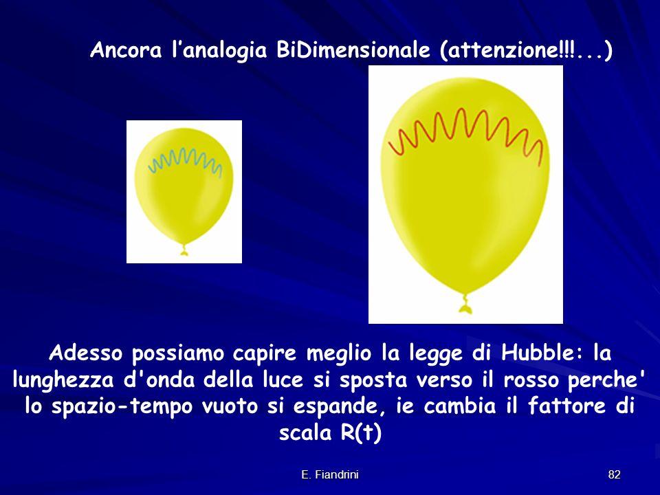 E. Fiandrini 81 La metrica dello spazio-tempo nella relativita generale Sulla base dellipotesi di uniformita arriviamo a dire che viviamo in uno spazi
