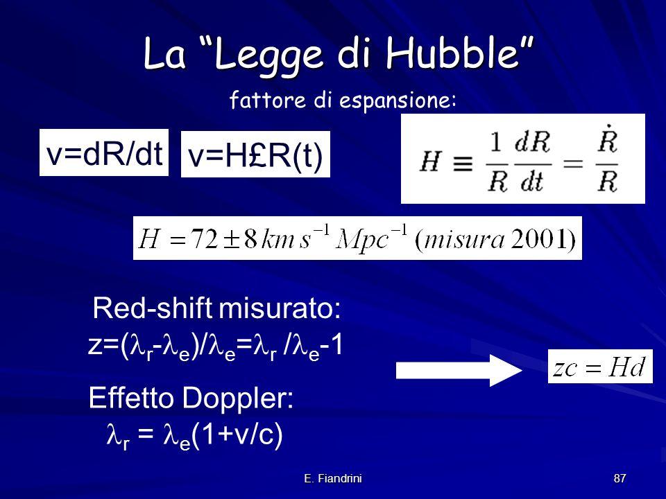 E. Fiandrini 86 La velocita con cui si espande R (velocita di recessione) puo anche essere maggiore di c! La limitazione a c vale solo per corpi mater