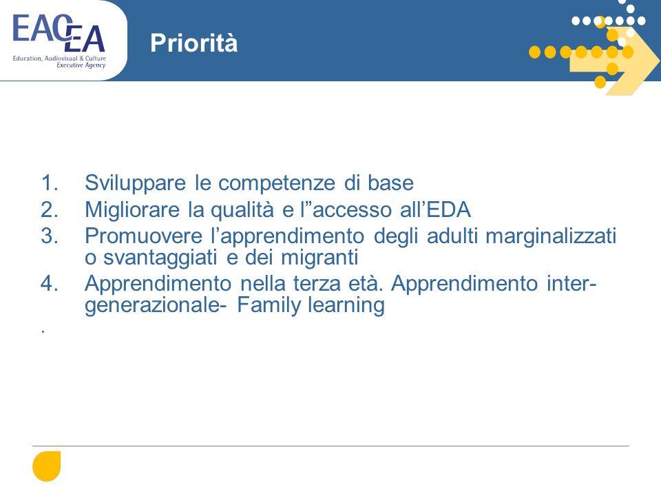 Priorità 1.Sviluppare le competenze di base 2.Migliorare la qualità e laccesso allEDA 3.Promuovere lapprendimento degli adulti marginalizzati o svantaggiati e dei migranti 4.Apprendimento nella terza età.