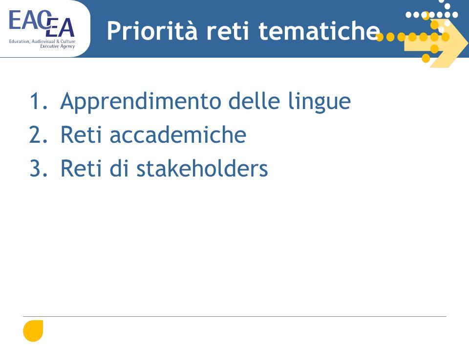 Priorità reti tematiche 1.Apprendimento delle lingue 2.Reti accademiche 3.Reti di stakeholders