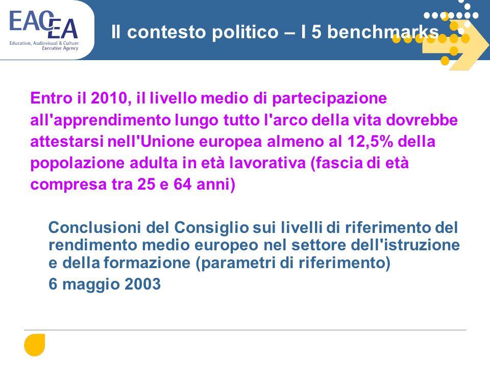 Il contesto politico – I 5 benchmarks Entro il 2010, il livello medio di partecipazione all'apprendimento lungo tutto l'arco della vita dovrebbe attes