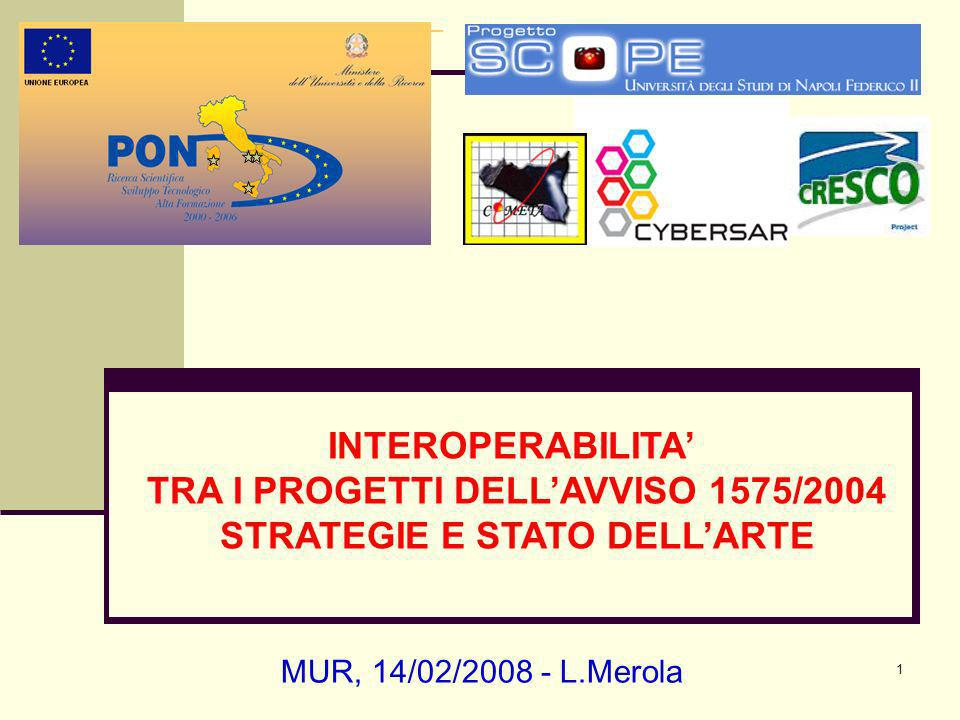 1 MUR, 14/02/2008 - L.Merola INTEROPERABILITA TRA I PROGETTI DELLAVVISO 1575/2004 STRATEGIE E STATO DELLARTE