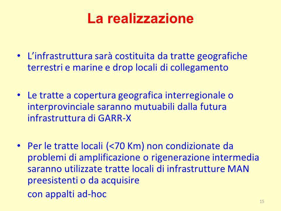 15 La realizzazione Linfrastruttura sarà costituita da tratte geografiche terrestri e marine e drop locali di collegamento Le tratte a copertura geogr