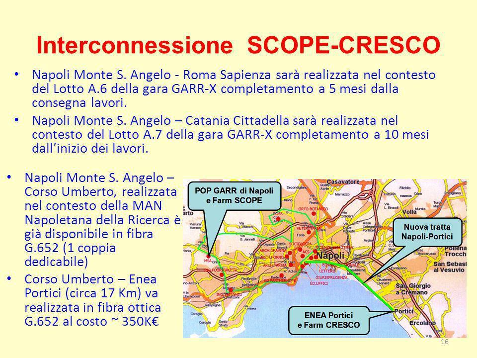 16 Interconnessione SCOPE-CRESCO Napoli Monte S. Angelo - Roma Sapienza sarà realizzata nel contesto del Lotto A.6 della gara GARR-X completamento a 5