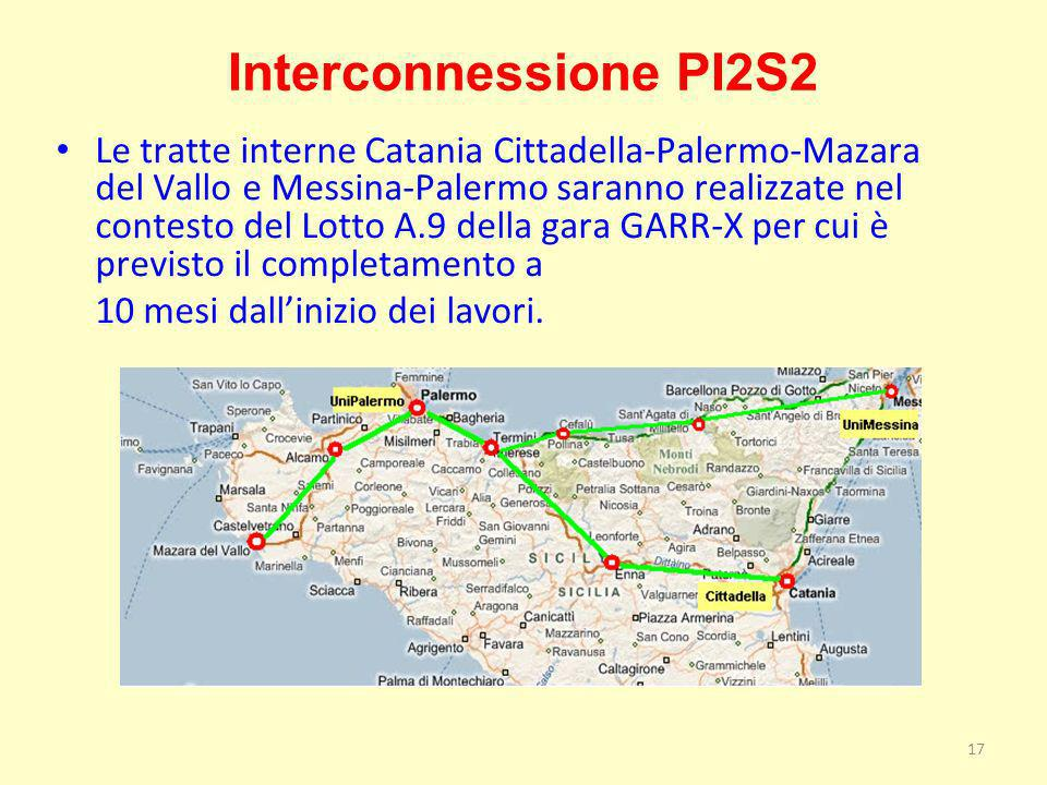 17 Interconnessione PI2S2 Le tratte interne Catania Cittadella-Palermo-Mazara del Vallo e Messina-Palermo saranno realizzate nel contesto del Lotto A.