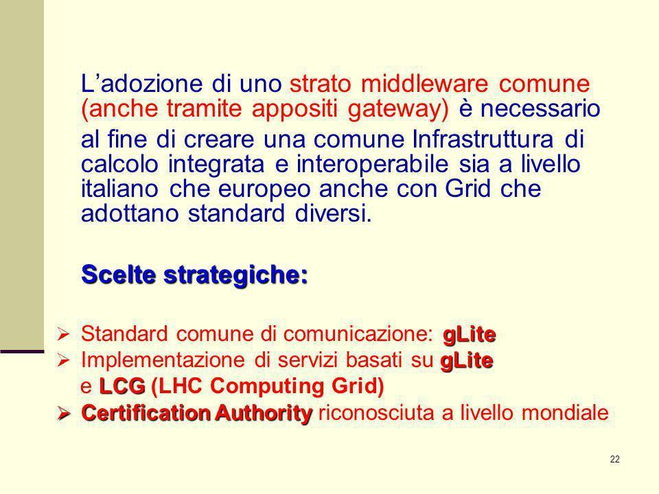 22 Ladozione di uno strato middleware comune (anche tramite appositi gateway) è necessario al fine di creare una comune Infrastruttura di calcolo inte